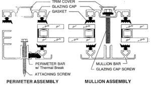 architectural glazing systems, aluminum framed glazing system, Colorado glazing systems, glazing systems,